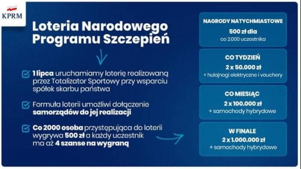 Loteria szczepionkowa w Polsce!